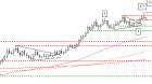 chart Euro 02 09 2020