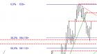 chart cbot weizen 03 11 2020