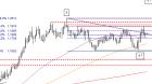 chart euro 11 11 2020