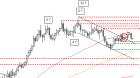 chart euro 14 10 2020