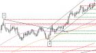 chart Euro 06 01 2021